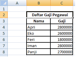 Simbol Rp Excel