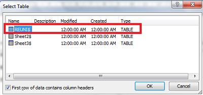 tabel data base mail merge